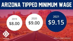 What is the Minimum Wage in Arizona for Tipped Employees?