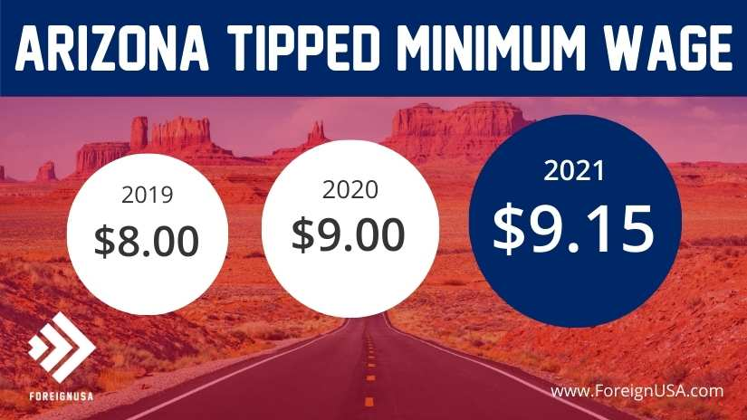 Read more about the article What is the Minimum Wage in Arizona for Tipped Employees?