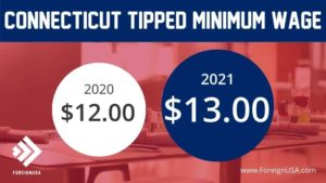 What is the Connecticut Tipped Minimum Wage?