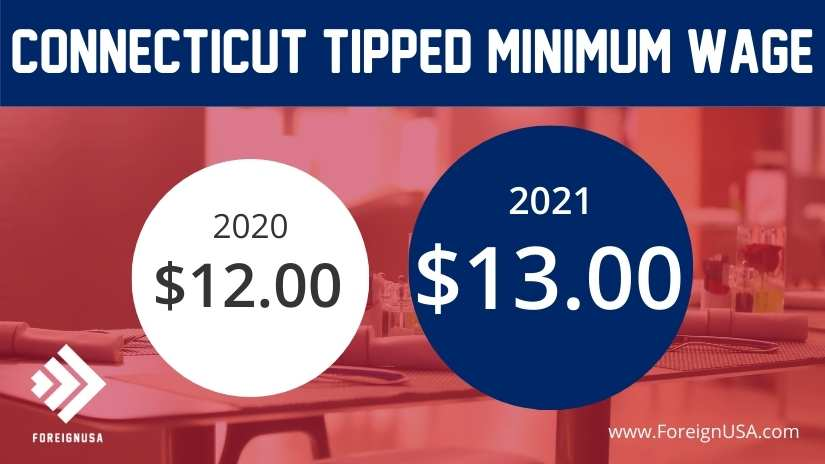 Read more about the article What is the Connecticut Tipped Minimum Wage?