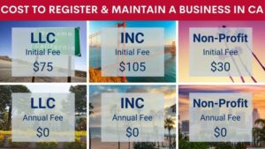 How much does it cost to register a business in California?