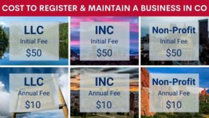 How much does it cost to register a business in Colorado?