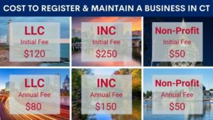 How much does it cost to register a business in Connecticut?