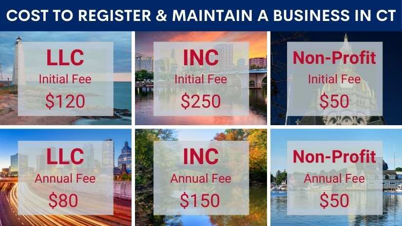 Read more about the article How much does it cost to register a business in Connecticut?