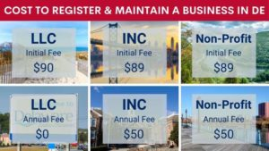 How much does it cost to register a business in Delaware?