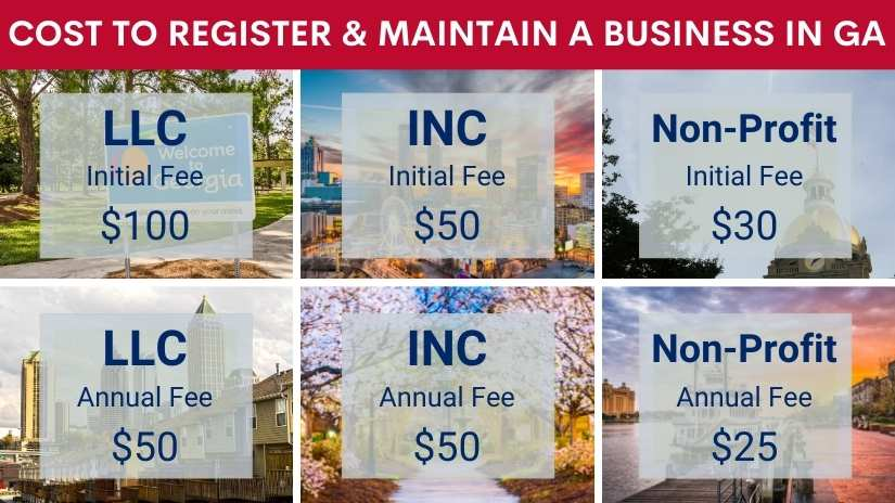 How much does it cost to register a business in Georgia
