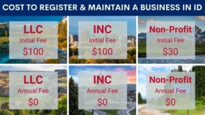 How much does it cost to register a business in Idaho?