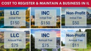 How much does it cost to register a business in Illinois?