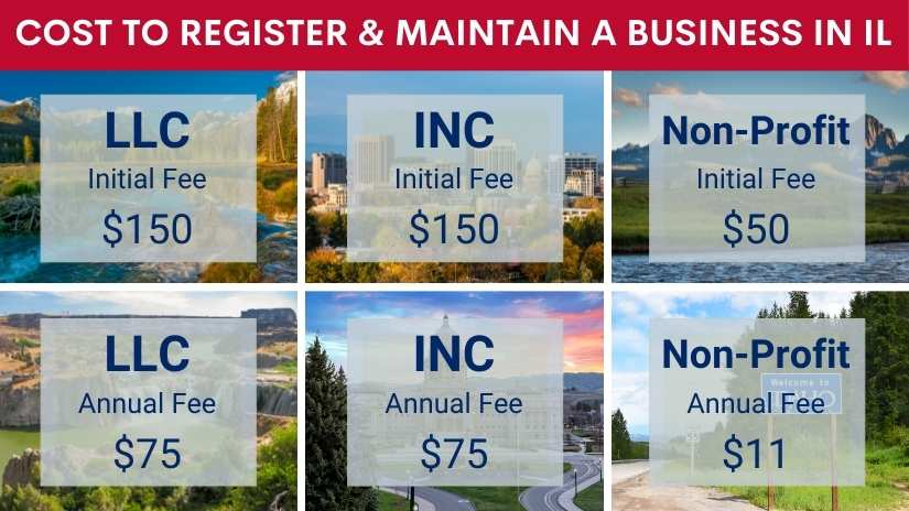 Read more about the article How much does it cost to register a business in Illinois?
