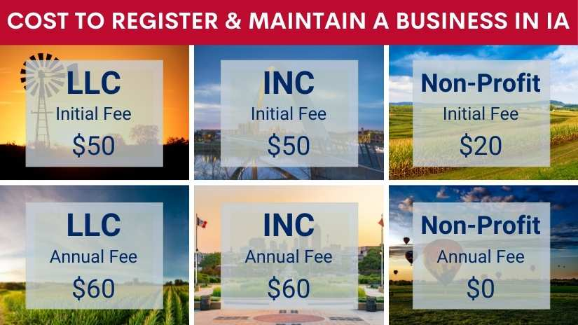 How much does it cost to register a business in Iowa