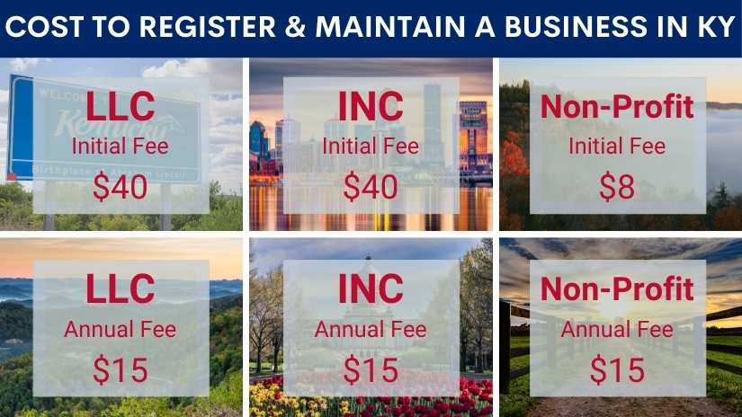 How much does it cost to register a business in Kentucky