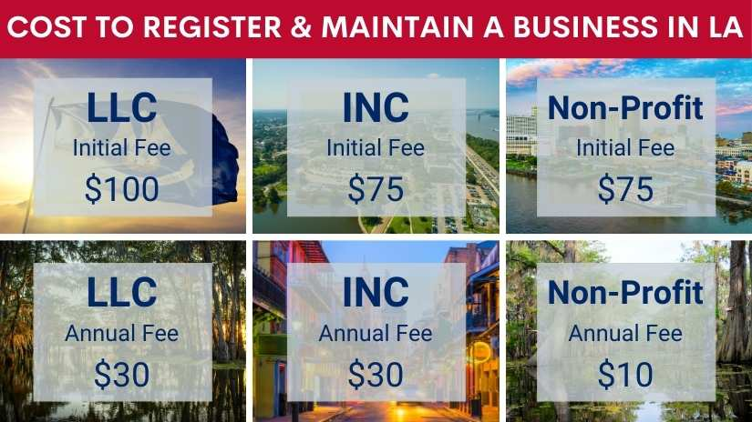 How much does it cost to register a business in Louisiana