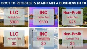 How much does it cost to register a business in Texas?