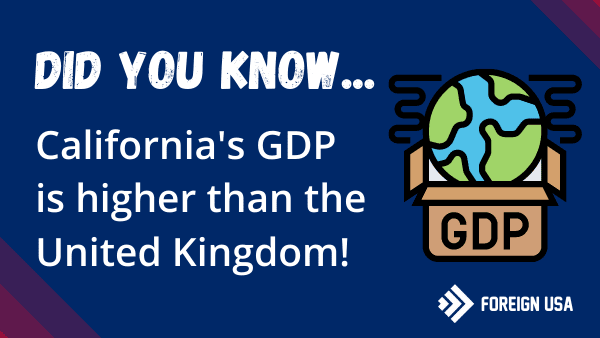 Business facts about California