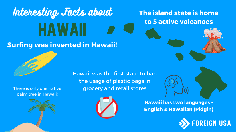 Interesting facts about Hawaii