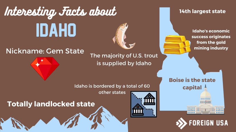 19 Interesting Facts About Idaho