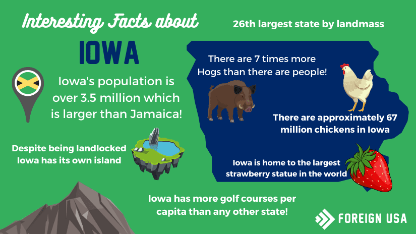 Read more about the article 19 Interesting Facts About Iowa