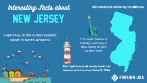 24 Interesting Facts About New Jersey