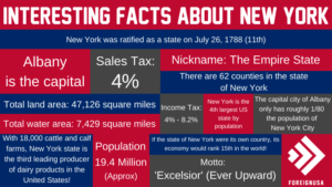 29 Interesting Facts About New York
