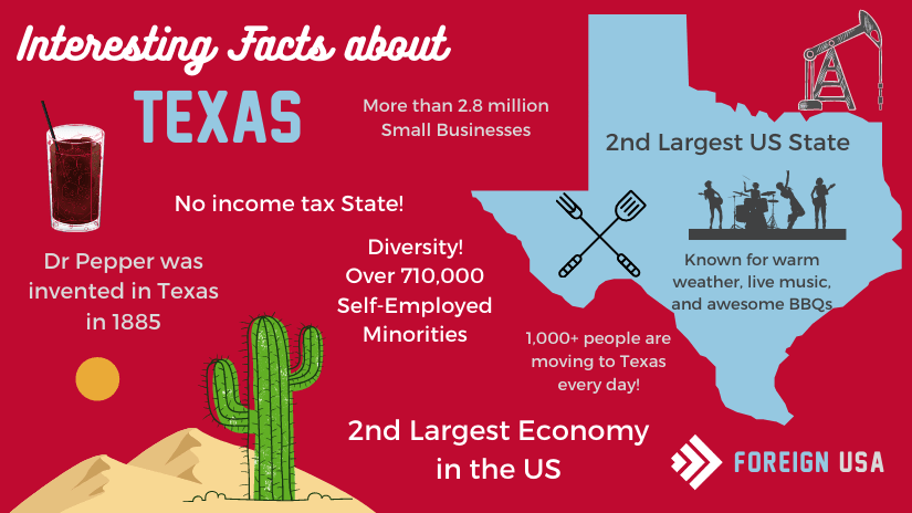 Interesting Facts About Texas