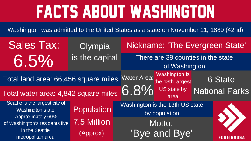 Interesting facts about Washington state