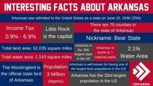 Interesting Facts About Arkansas