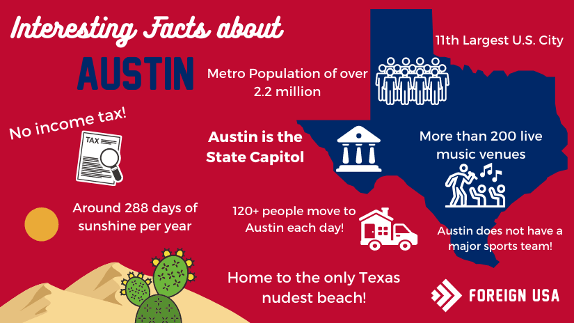 27 Facts About Austin Texas