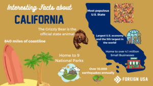 26 Interesting Facts About California