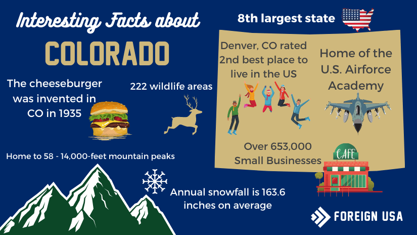 27 Interesting Facts About Colorado