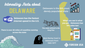 Interesting Facts About Delaware
