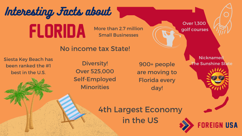 43 Interesting Facts about Florida
