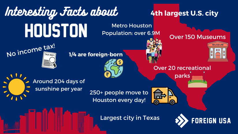 Facts about Houston Texas