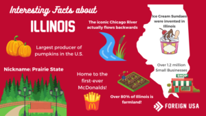 41 Interesting Facts About Illinois