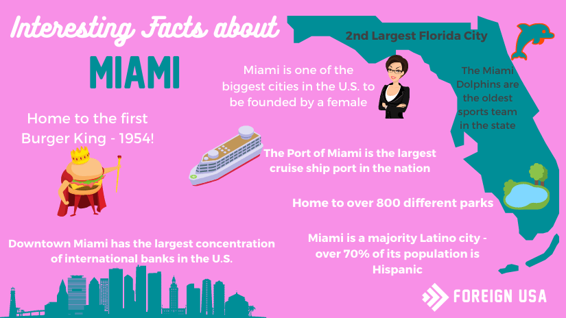 24 Interesting Facts About Miami Florida
