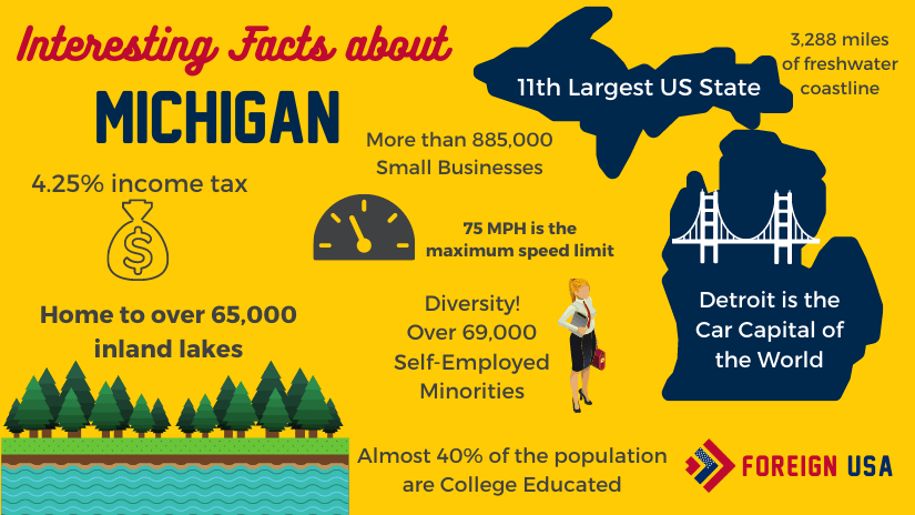 Interesting facts about Michigan