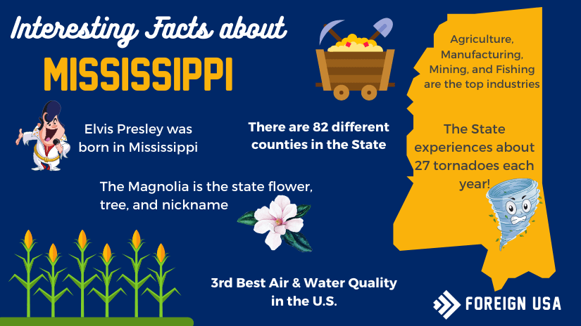24 Interesting Facts About Mississippi