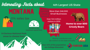 27 Interesting Facts About Montana