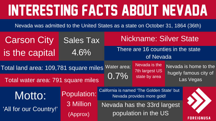 Interesting Facts About Nevada