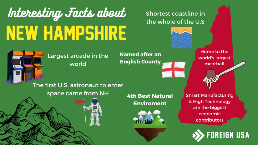 17 Interesting Facts About New Hampshire