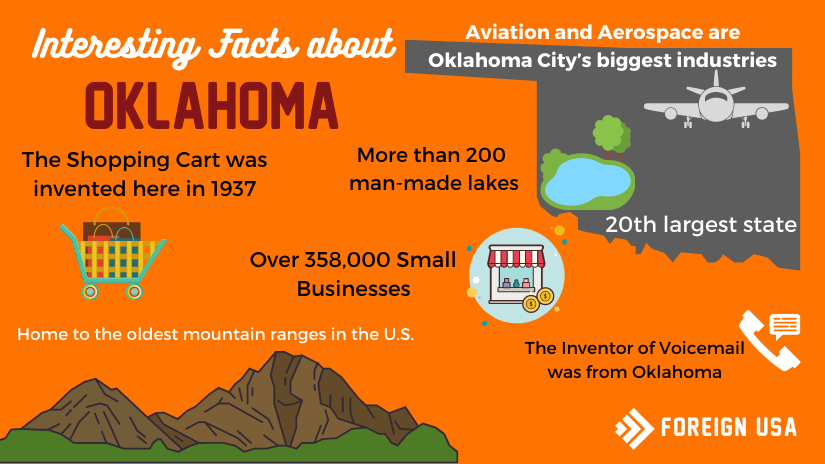 Interesting Facts About Oklahoma