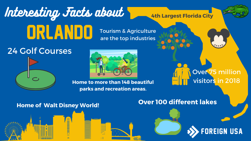 Interesting Facts About Orlando