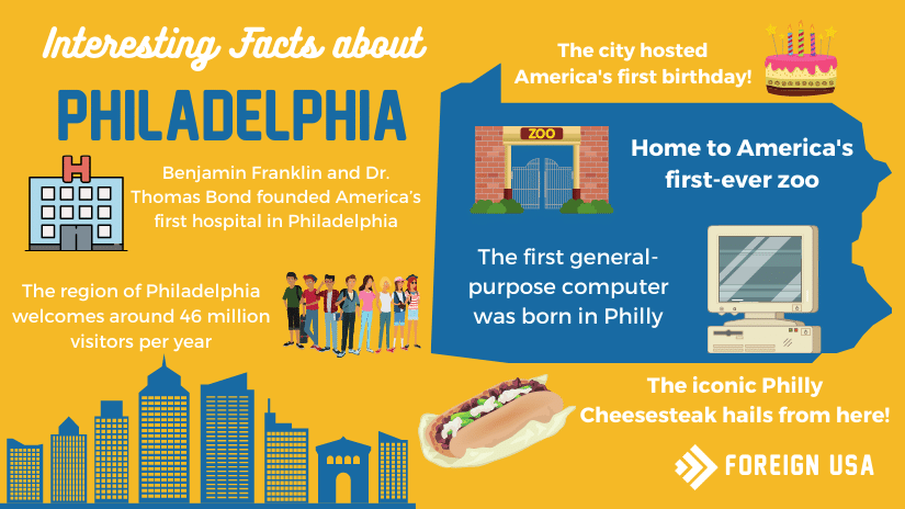 29 Fun Facts About Philadelphia