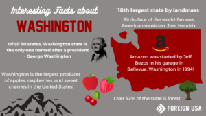 25 Interesting Facts About Washington State