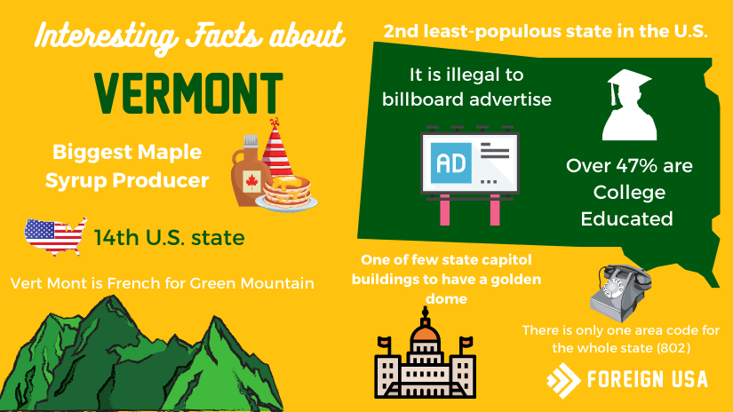 14 Interesting Facts on Vermont