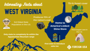 14 Interesting Facts of West Virginia