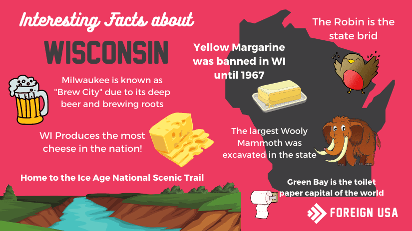 15 Interesting Facts of Wisconsin