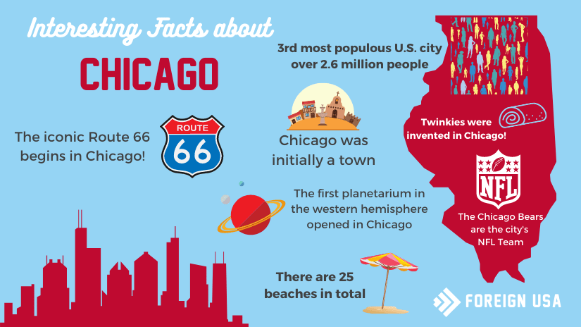 26 Interesting Facts on Chicago