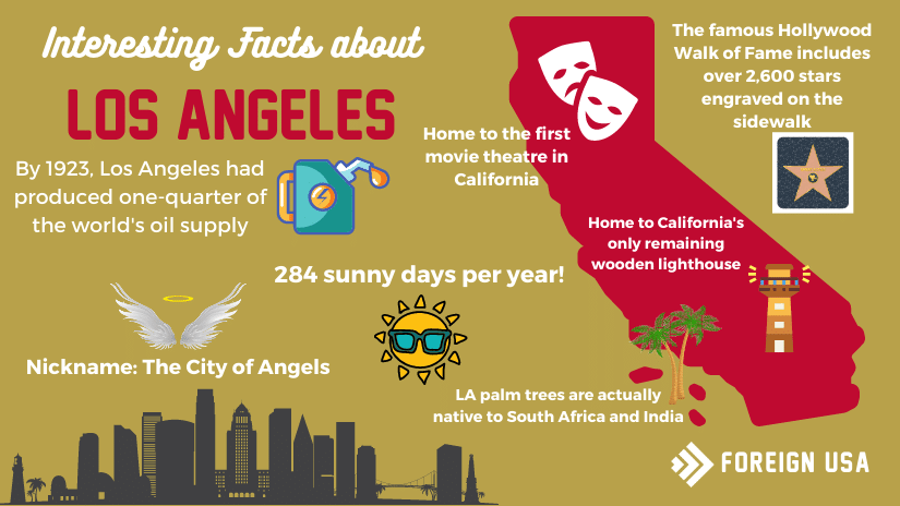 Interesting facts on Los Angeles