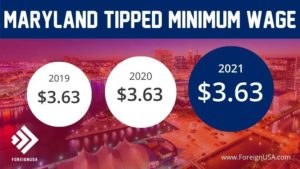 What is the Maryland Tipped Minimum Wage?