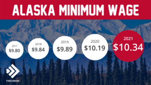 Minimum Wage in Alaska